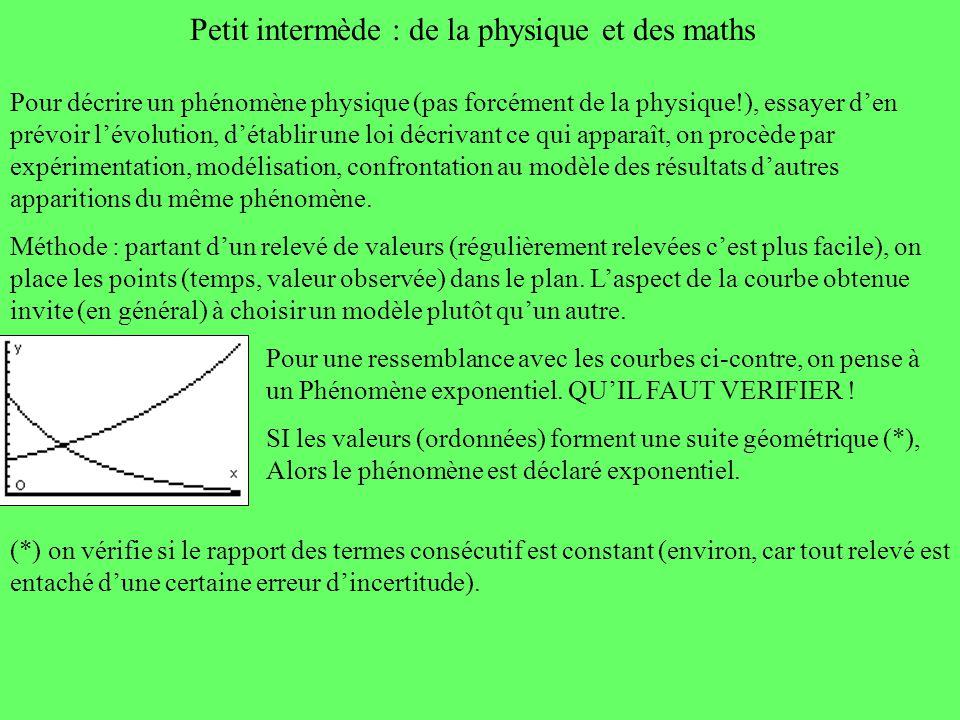 Petit intermède : de la physique et des maths Pour décrire un phénomène physique (pas forcément de la physique!), essayer den prévoir lévolution, déta