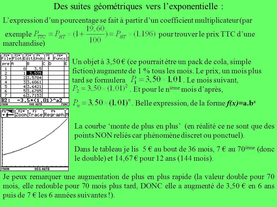 Des suites géométriques vers lexponentielle : Lexpression dun pourcentage se fait à partir dun coefficient multiplicateur (par exemple pour trouver le
