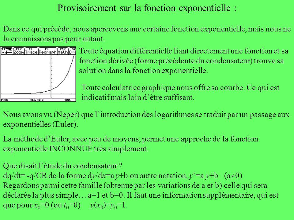 Provisoirement sur la fonction exponentielle : Dans ce qui précède, nous apercevons une certaine fonction exponentielle, mais nous ne la connaissons p