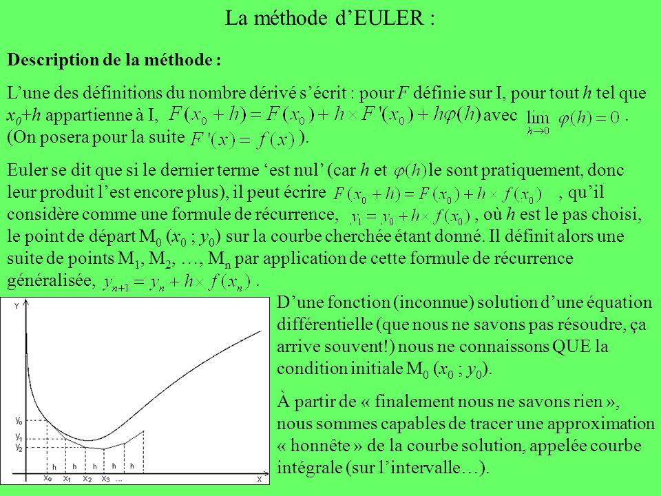 La méthode dEULER : Description de la méthode : Lune des définitions du nombre dérivé sécrit : pour F définie sur I, pour tout h tel que x 0 +h appart