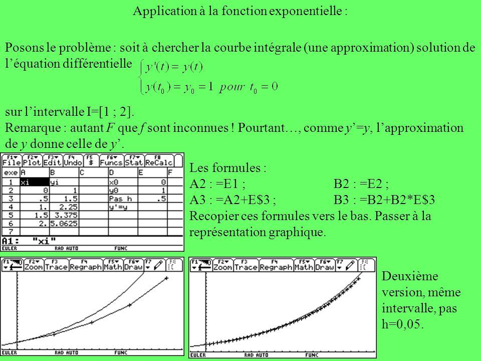 Application à la fonction exponentielle : Posons le problème : soit à chercher la courbe intégrale (une approximation) solution de léquation différent