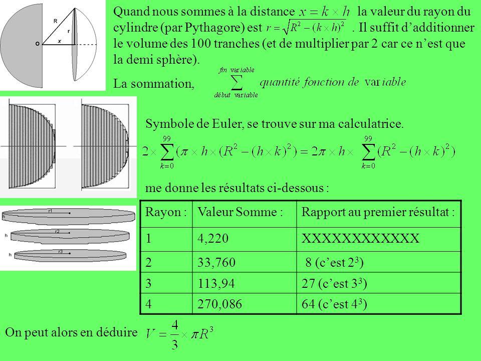 Quand nous sommes à la distance la valeur du rayon du cylindre (par Pythagore) est. Il suffit dadditionner le volume des 100 tranches (et de multiplie