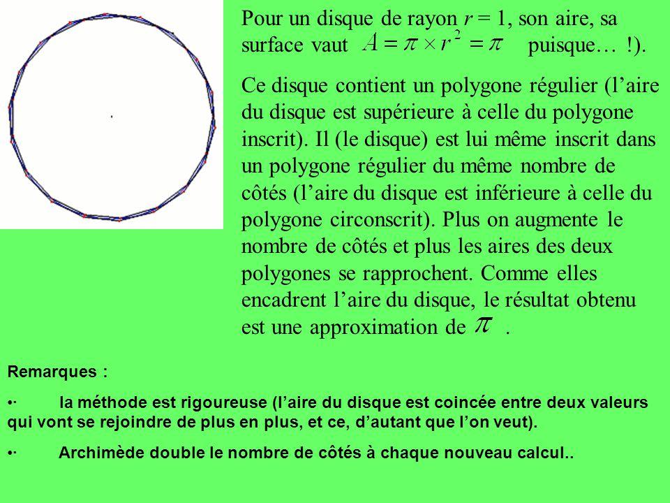 Pour un disque de rayon r = 1, son aire, sa surface vaut puisque… !). Ce disque contient un polygone régulier (laire du disque est supérieure à celle