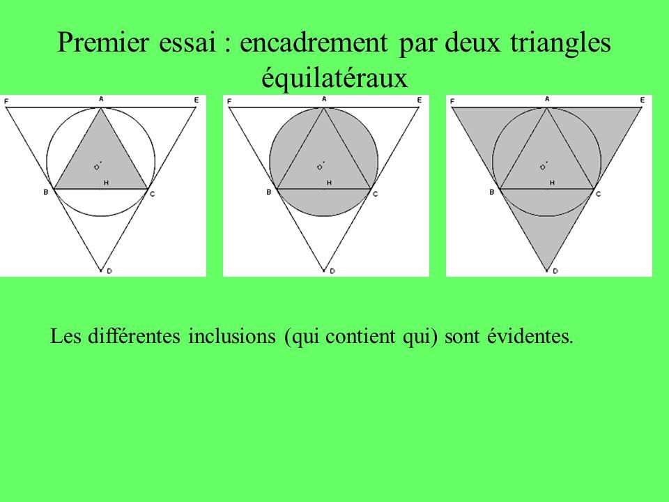 Premier essai : encadrement par deux triangles équilatéraux Les différentes inclusions (qui contient qui) sont évidentes.