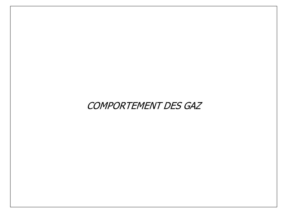 PLAN Introduction Composition de lair Mise en évidence de la loi Loi de dalton Les pressions partielles Exemples lié à la plongée Toxicité des gaz Les mélanges Comportement du guide de palanquée