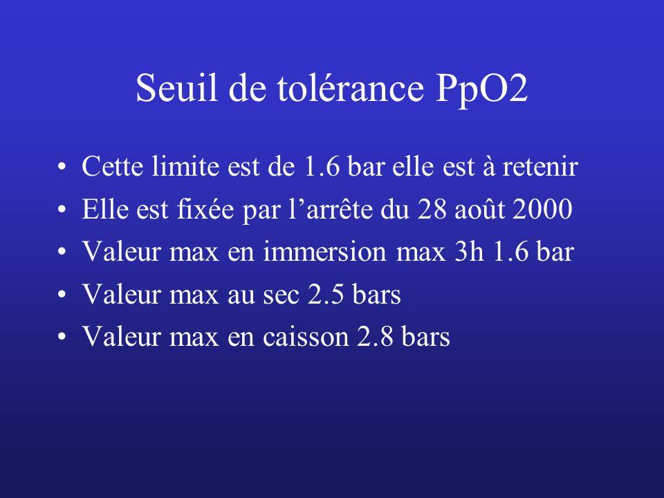 Seuil de tolérance PpO2 Cette limite est de 1.6 bar elle est à retenir Elle est fixée par larrête du 28 août 2000 Valeur max en immersion max 3h 1.6 b