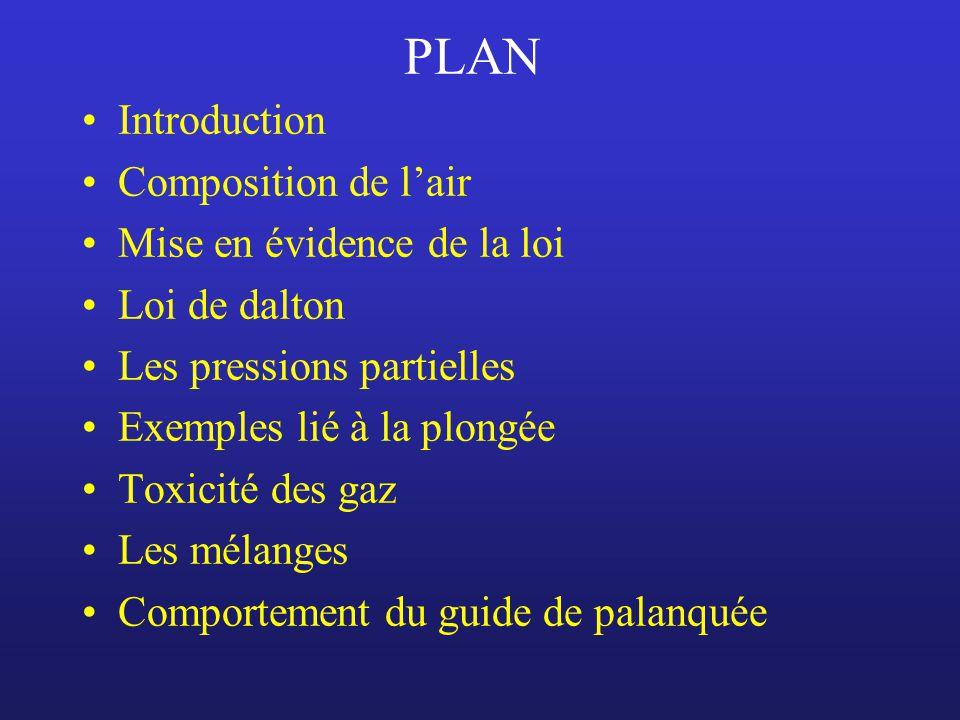 PLAN Introduction Composition de lair Mise en évidence de la loi Loi de dalton Les pressions partielles Exemples lié à la plongée Toxicité des gaz Les