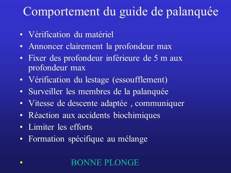 Comportement du guide de palanquée Vérification du matériel Annoncer clairement la profondeur max Fixer des profondeur inférieure de 5 m aux profondeu