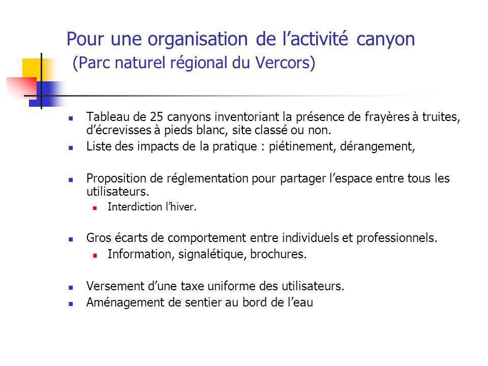 Pour une organisation de lactivité canyon (Parc naturel régional du Vercors) Tableau de 25 canyons inventoriant la présence de frayères à truites, déc