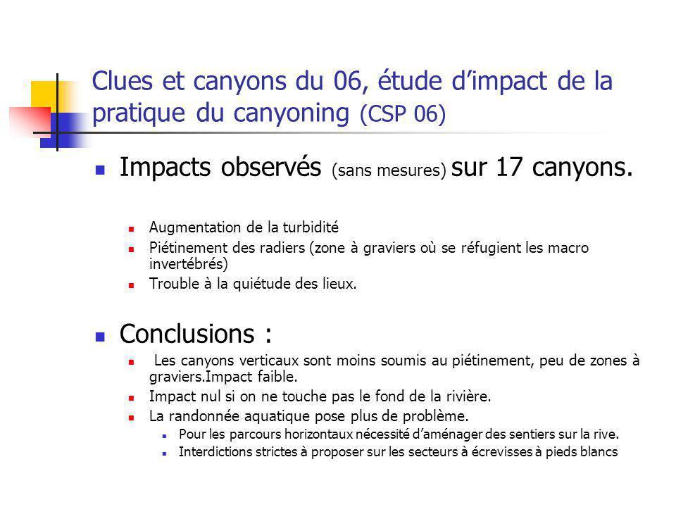 Clues et canyons du 06, étude dimpact de la pratique du canyoning (CSP 06) Impacts observés (sans mesures) sur 17 canyons. Augmentation de la turbidit
