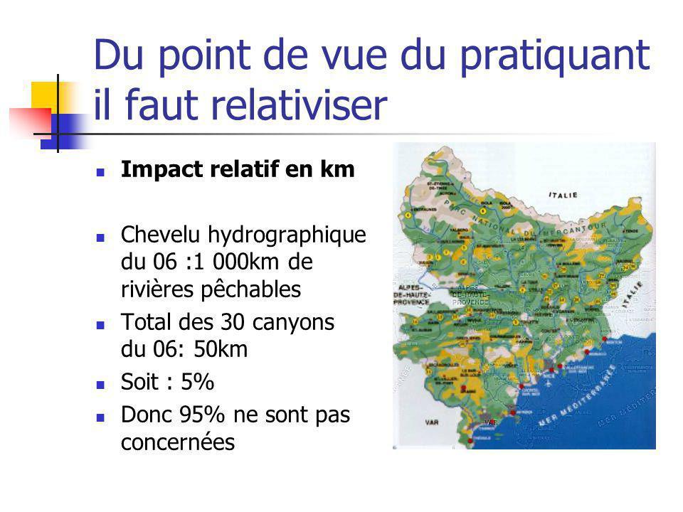 Du point de vue du pratiquant il faut relativiser Impact relatif en km Chevelu hydrographique du 06 :1 000km de rivières pêchables Total des 30 canyon