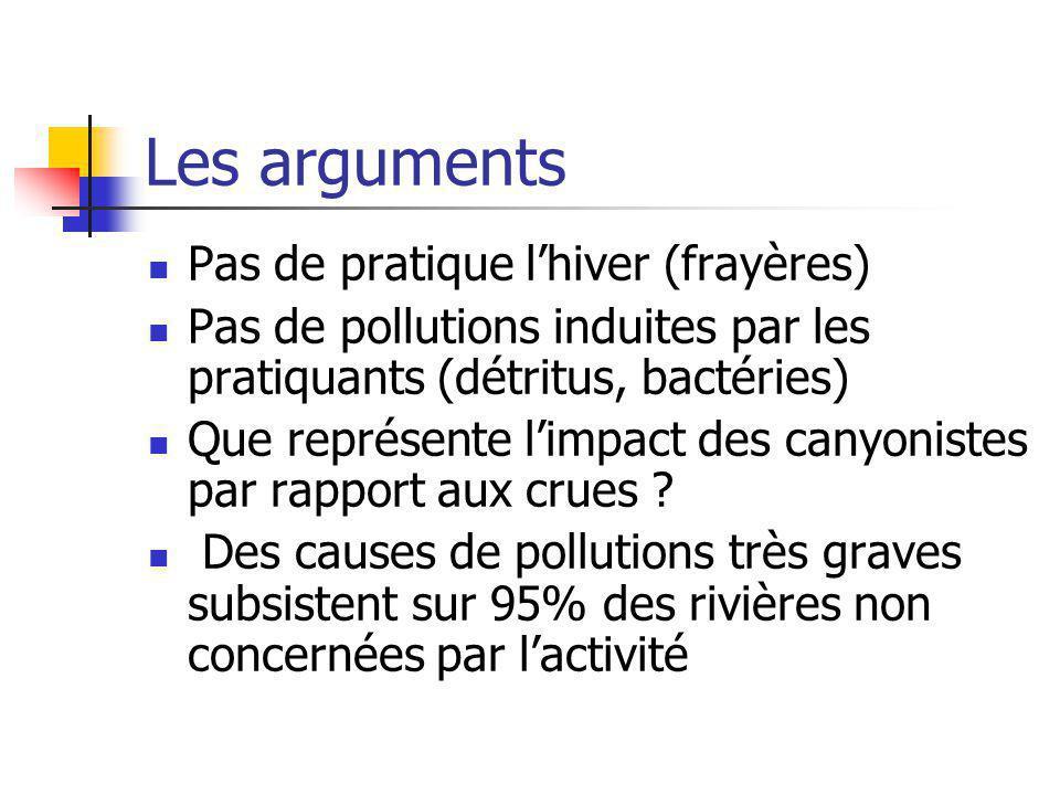 Les arguments Pas de pratique lhiver (frayères) Pas de pollutions induites par les pratiquants (détritus, bactéries) Que représente limpact des canyon