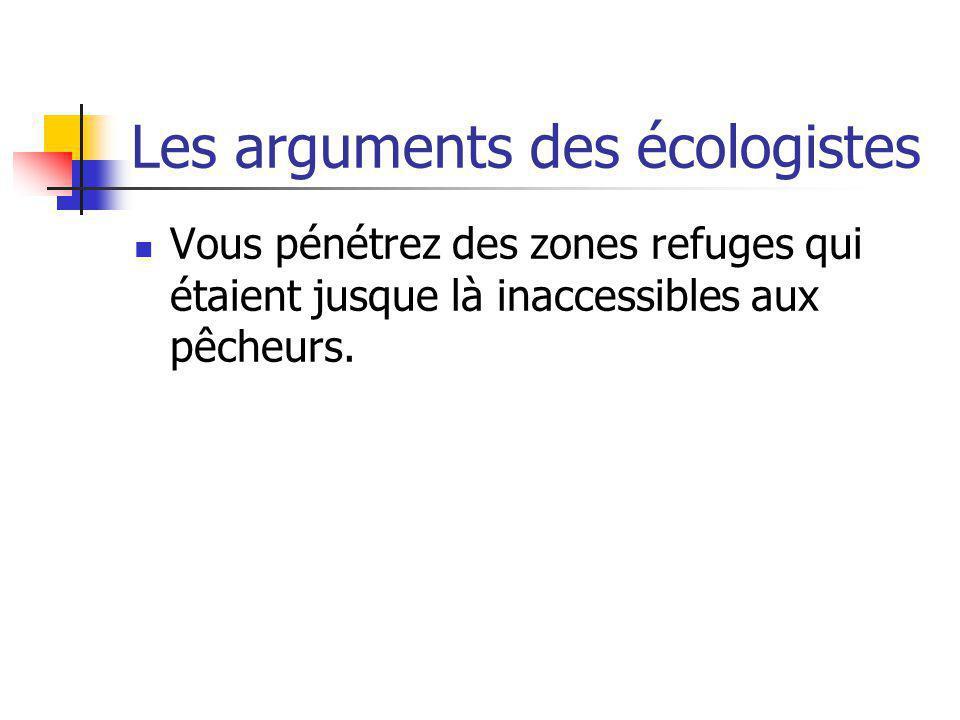 Les arguments des écologistes Vous pénétrez des zones refuges qui étaient jusque là inaccessibles aux pêcheurs.