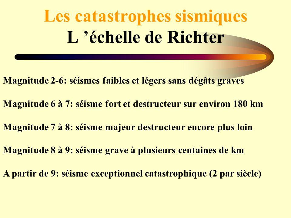 Les catastrophes sismiques L échelle de Richter Magnitude 2-6: séismes faibles et légers sans dégâts graves Magnitude 6 à 7: séisme fort et destructeu
