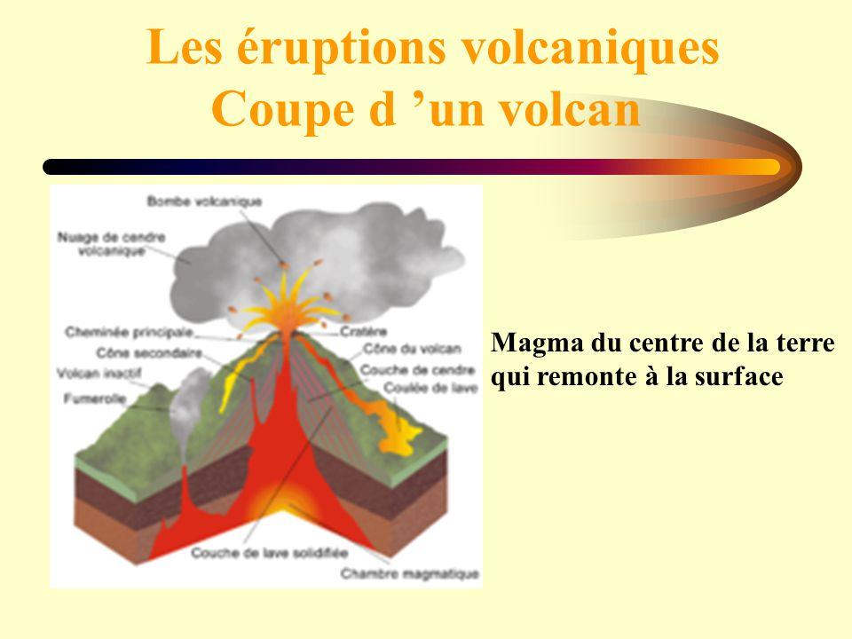 Les éruptions volcaniques Coupe d un volcan Magma du centre de la terre qui remonte à la surface