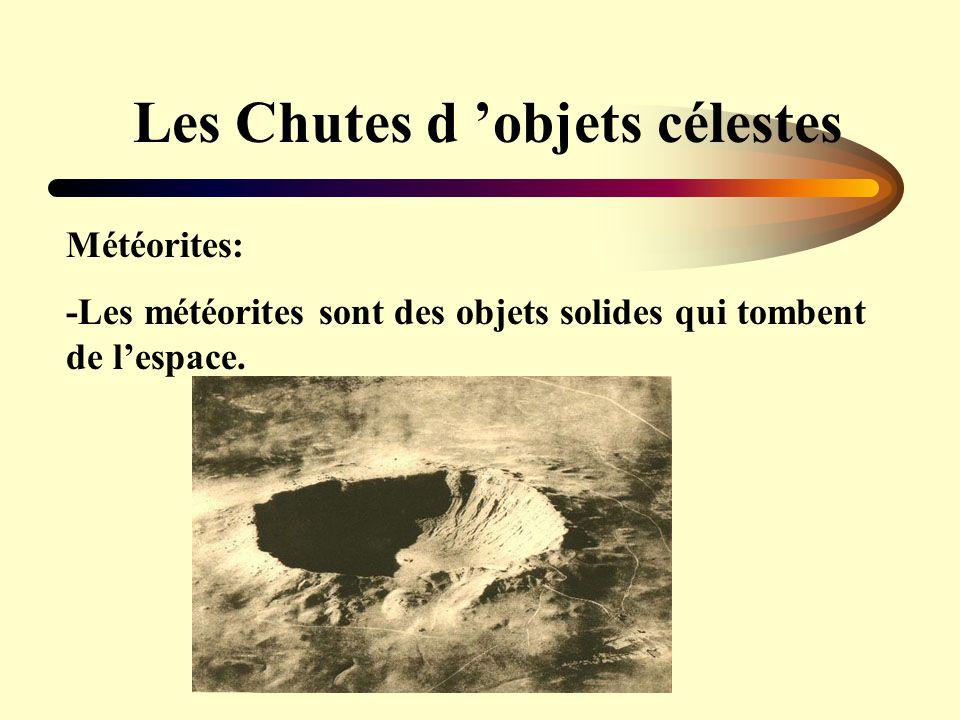 Météorites: -Les météorites sont des objets solides qui tombent de lespace.