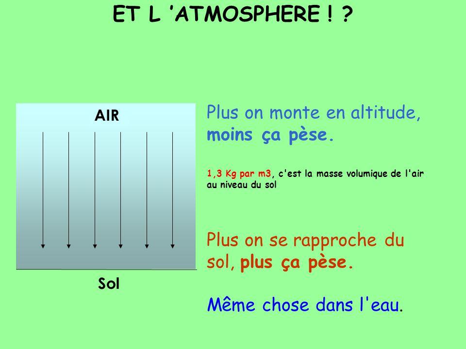 ET L ATMOSPHERE ! ? AIR Sol Plus on monte en altitude, moins ça pèse. 1,3 Kg par m3, c'est la masse volumique de l'air au niveau du sol Plus on se rap