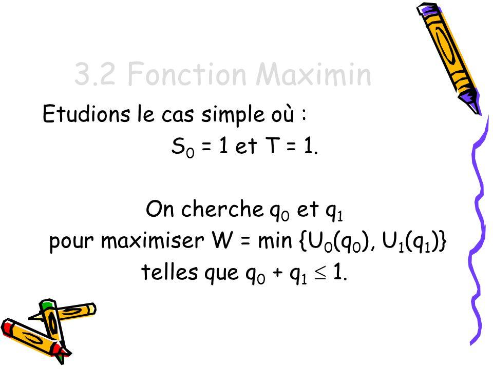 3.2 Fonction Maximin Etudions le cas simple où : S 0 = 1 et T = 1.