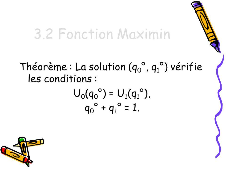 Théorème : La solution (q 0 °, q 1 °) vérifie les conditions : U 0 (q 0 °) = U 1 (q 1 °), q 0 ° + q 1 ° = 1.