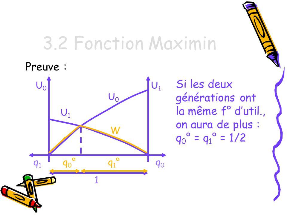 3.2 Fonction Maximin Preuve : 1 q0q0 W q1q1 U0U0 U1U1 U0U0 U1U1 Si les deux générations ont la même f° dutil., on aura de plus : q 0 ° = q 1 ° = 1/2 q1°q1°q0°q0°