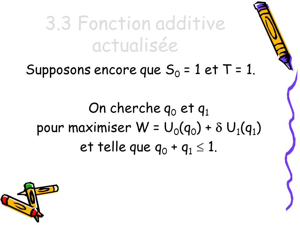 3.3 Fonction additive actualisée Supposons encore que S 0 = 1 et T = 1.