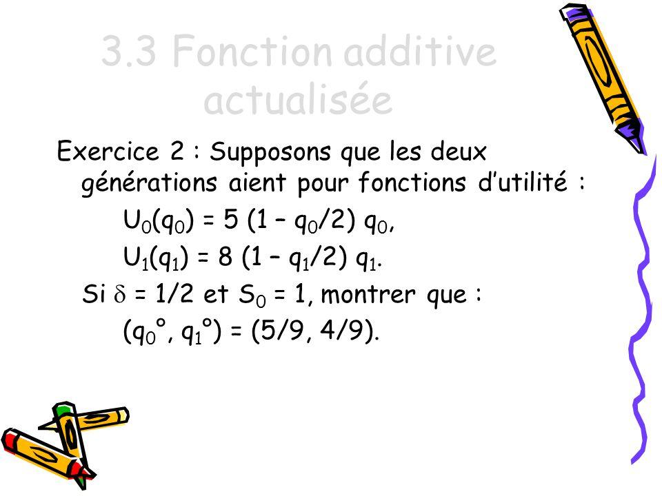 3.3 Fonction additive actualisée Exercice 2 : Supposons que les deux générations aient pour fonctions dutilité : U 0 (q 0 ) = 5 (1 – q 0 /2) q 0, U 1 (q 1 ) = 8 (1 – q 1 /2) q 1.