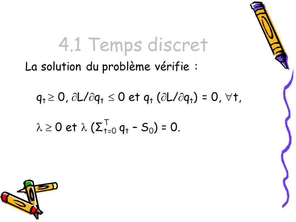 4.1 Temps discret La solution du problème vérifie : q t 0, L/ q t 0 et q t ( L/ q t ) = 0, t, 0 et (Σ t T =0 q t – S 0 ) = 0.