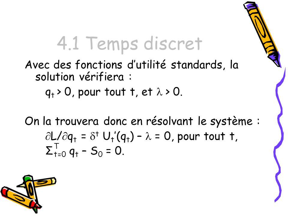 4.1 Temps discret Avec des fonctions dutilité standards, la solution vérifiera : q t > 0, pour tout t, et > 0.