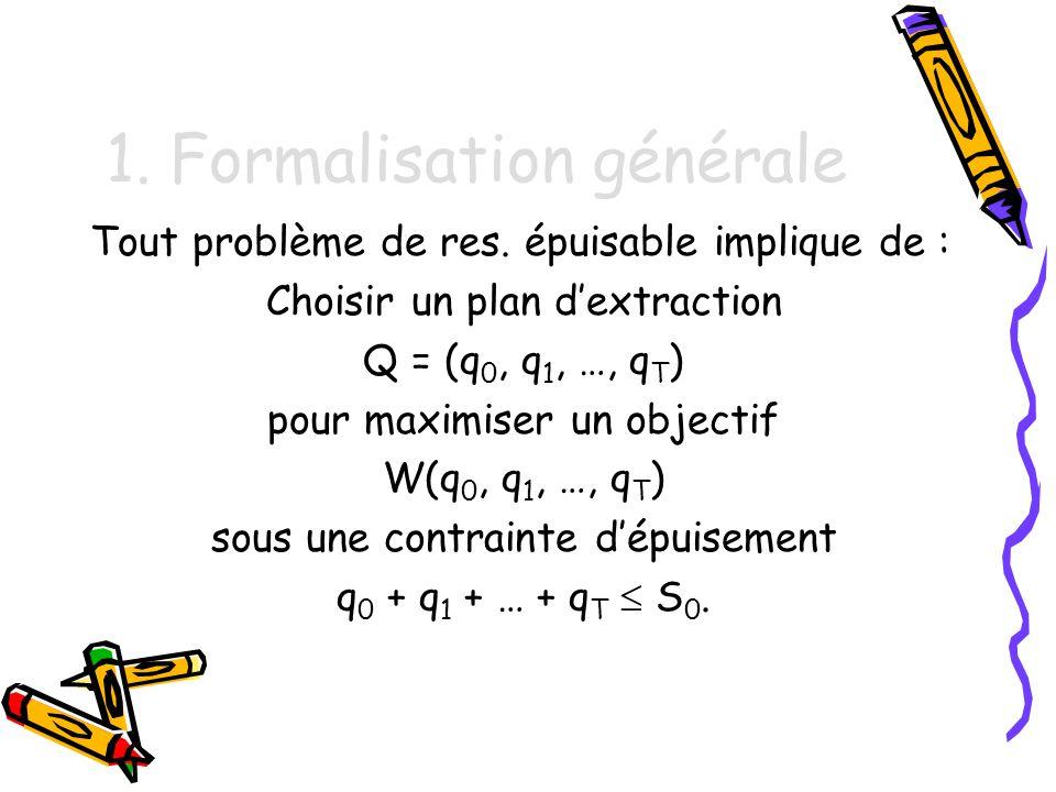 4.3 Exercices Exercice 4 : Supposons que les trois générations ont la même fonction dutilité : U 0 (-) = U 1 (-) = U 2 (-) = U(-) avec : U(q) = (1 – q/2)q, q étant la consommation de la ressource.