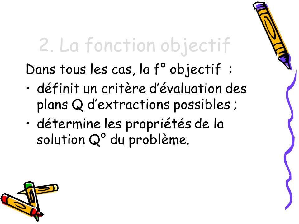 5.5. Application Excel Comparaison des deux trajectoires dextraction :
