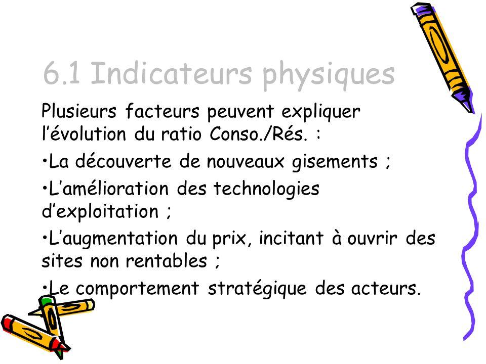 6.1 Indicateurs physiques Plusieurs facteurs peuvent expliquer lévolution du ratio Conso./Rés.