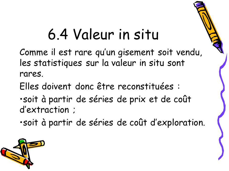 6.4 Valeur in situ Comme il est rare quun gisement soit vendu, les statistiques sur la valeur in situ sont rares.