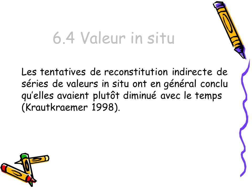 6.4 Valeur in situ Les tentatives de reconstitution indirecte de séries de valeurs in situ ont en général conclu quelles avaient plutôt diminué avec le temps (Krautkraemer 1998).