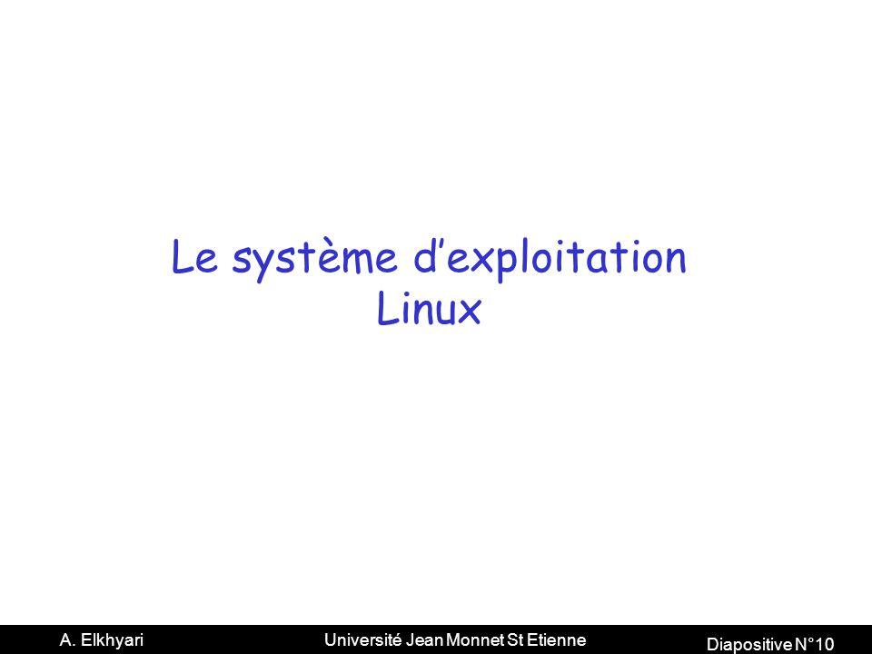 Diapositive N°10 A. Elkhyari Université Jean Monnet St Etienne Le système dexploitation Linux