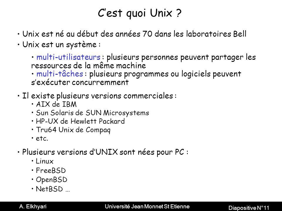 Diapositive N°11 A.Elkhyari Université Jean Monnet St Etienne Cest quoi Unix .