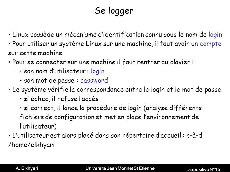 Diapositive N°15 A.