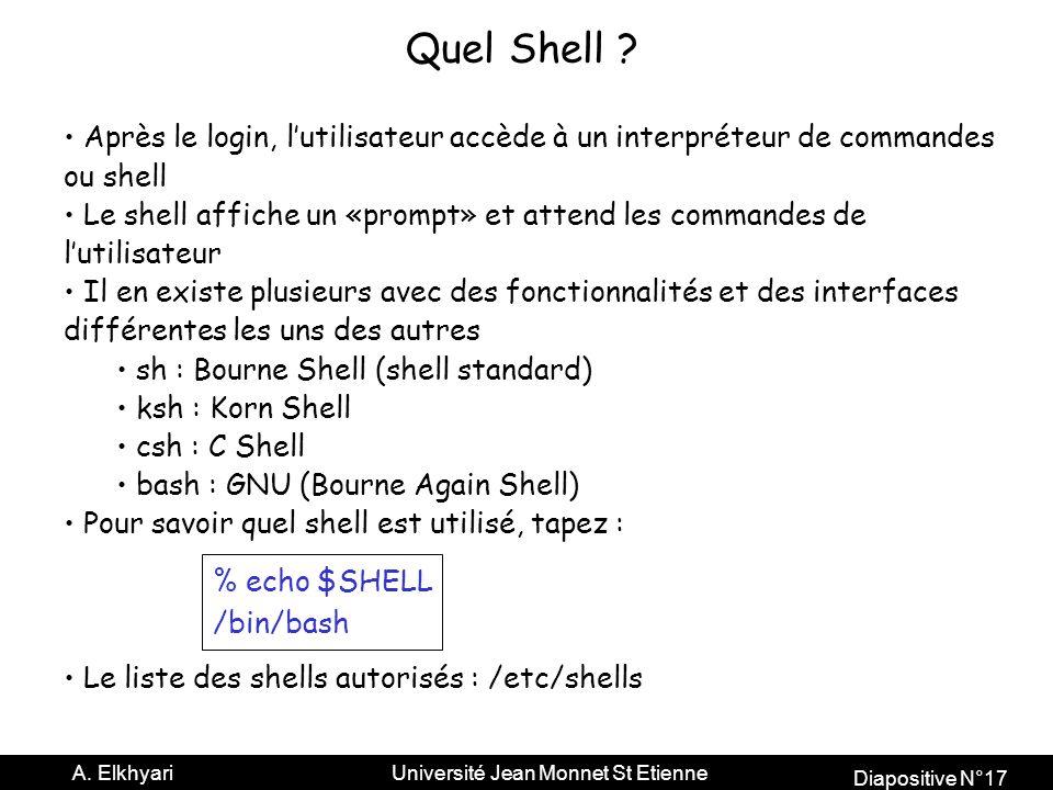 Diapositive N°17 A.Elkhyari Université Jean Monnet St Etienne Quel Shell .