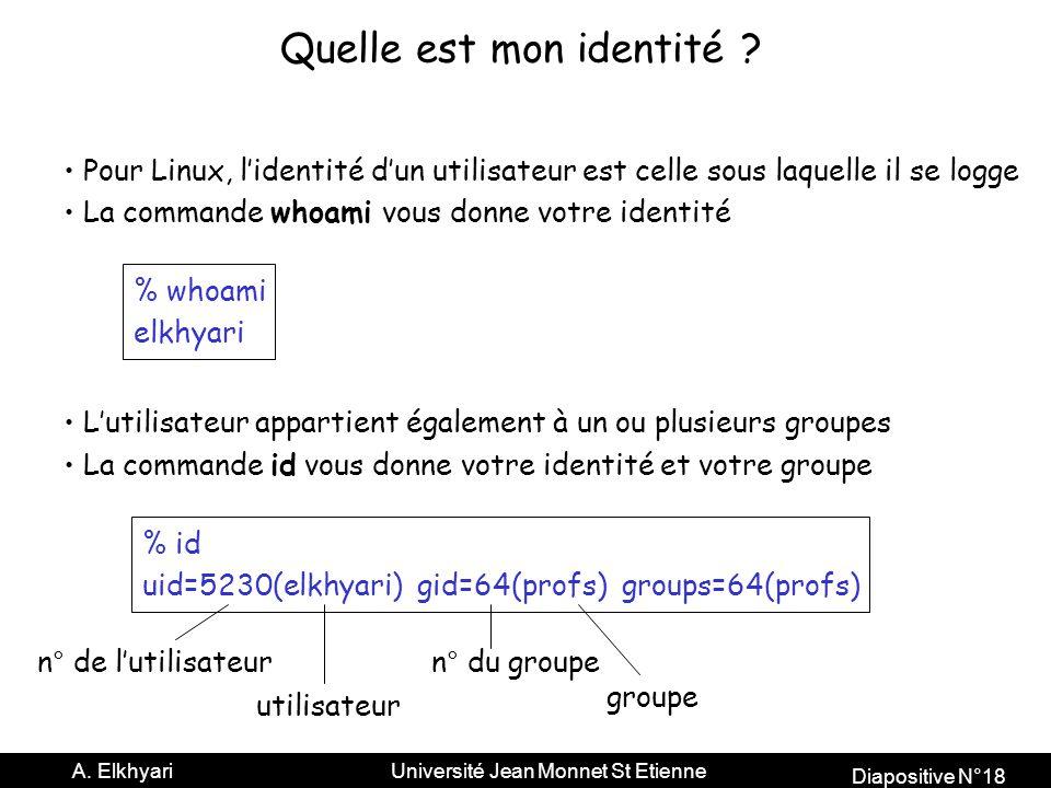 Diapositive N°18 A.Elkhyari Université Jean Monnet St Etienne Quelle est mon identité .