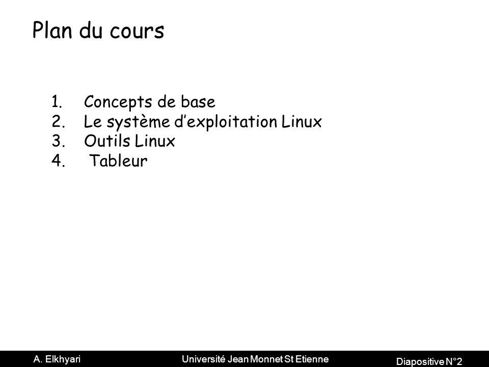 Diapositive N°2 A.