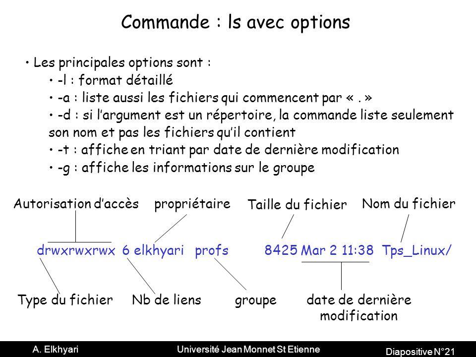 Diapositive N°21 A.