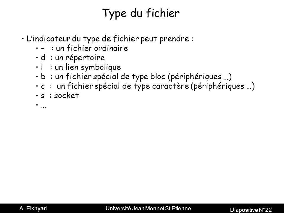 Diapositive N°22 A.