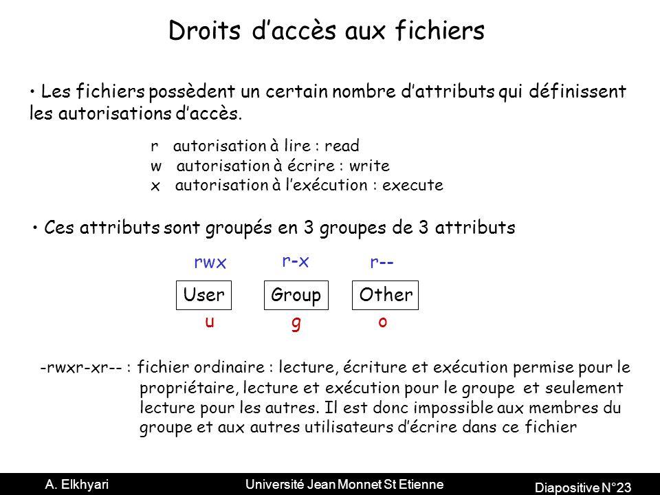 Diapositive N°23 A.