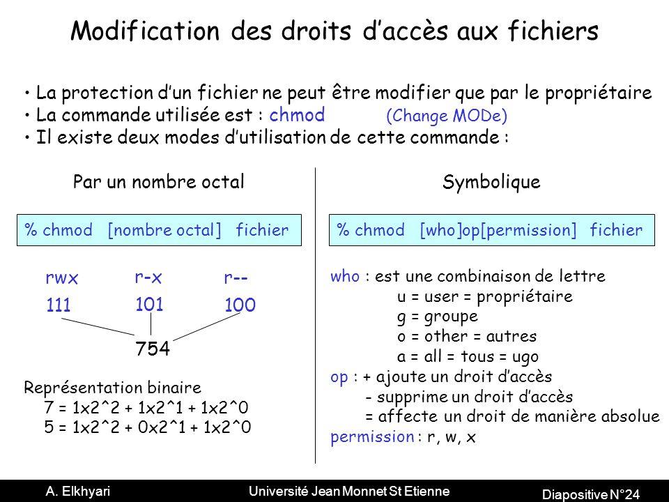 Diapositive N°24 A.