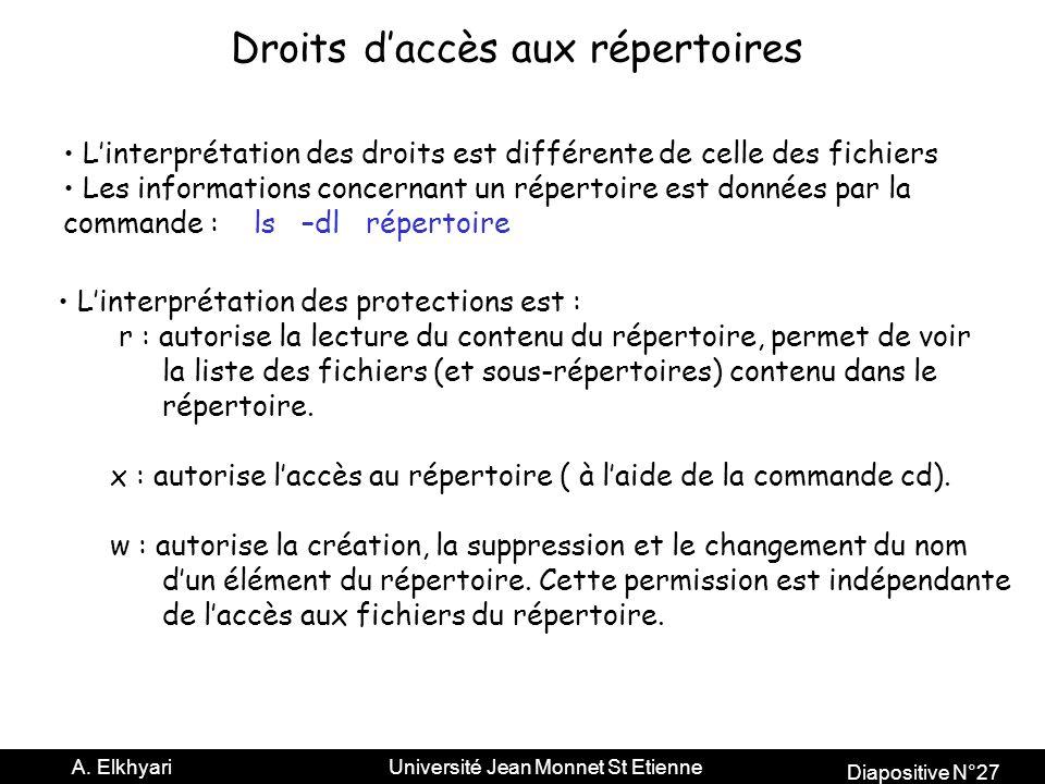 Diapositive N°27 A.