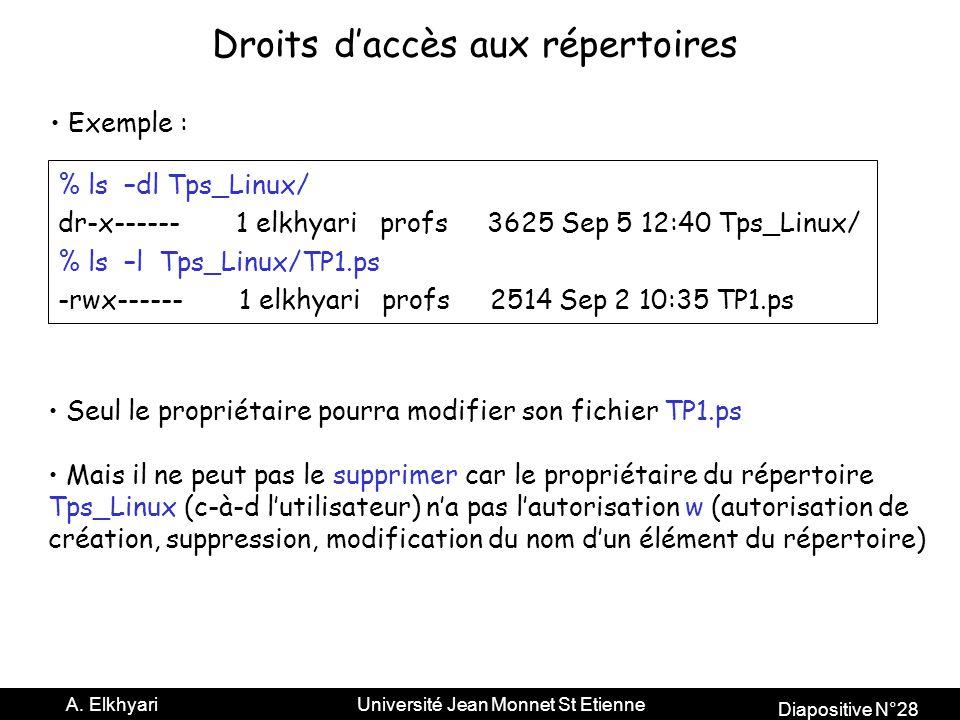 Diapositive N°28 A.