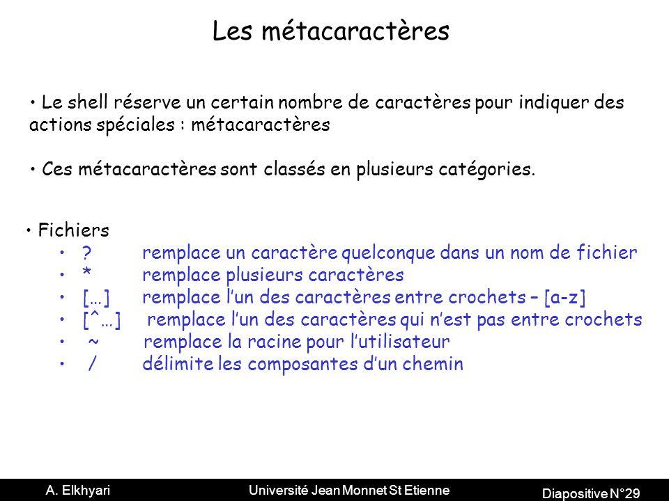 Diapositive N°29 A.
