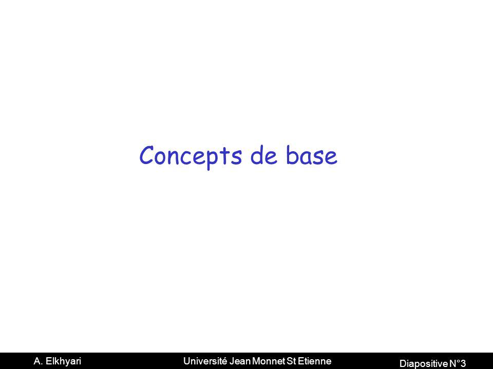 Diapositive N°3 A. Elkhyari Université Jean Monnet St Etienne Concepts de base