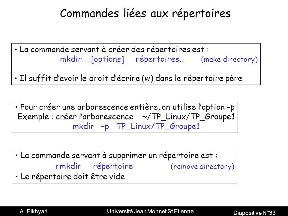 Diapositive N°33 A.
