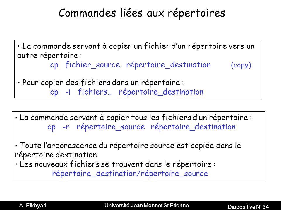 Diapositive N°34 A.