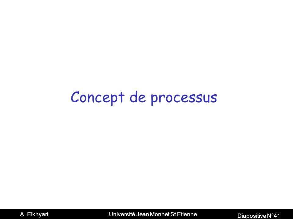 Diapositive N°41 A. Elkhyari Université Jean Monnet St Etienne Concept de processus